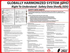 Safety Data Sheet Template by Ghs Safety Data Sheet Poster Signage And Marking