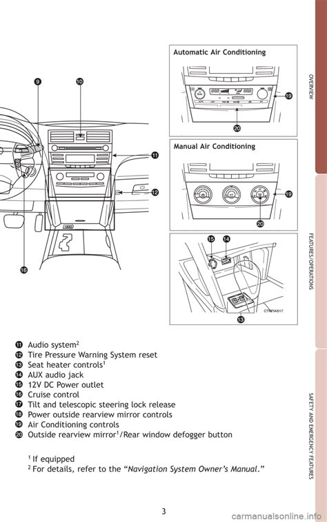 online service manuals 2001 toyota camry seat position control toyota camry 2009 xv40 8 g quick reference guide