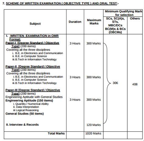 pattern questions in c programming tnpsc deputy manager syllabus 2016 tnpsc exam pattern