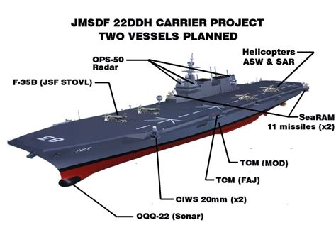 boat brands starting with g worldwideaircraftcarriers 22ddh class page