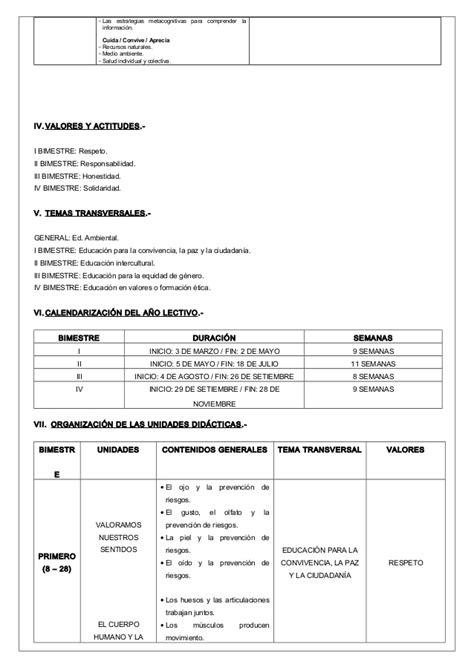 plan anual de cta 2 perueduca plan anual 2014 cta tutor 237 a