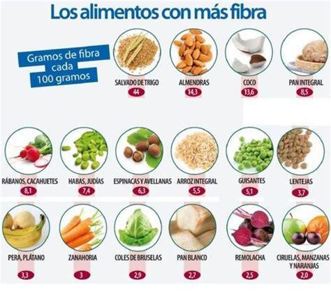 trigliceridos alimentos alimentos para bajar el colesterol y los triglic 233 ridos