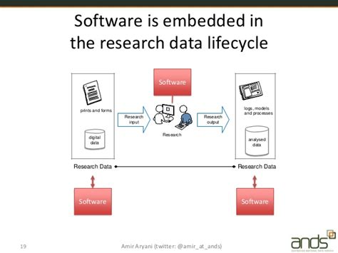 Statistics Engineering Statistics19 Plus Software Research Data And The Future Of Software Engineering