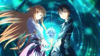 These images will help you understand the word sword art in detail