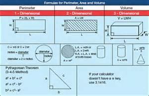 Plumbing Formulas by Trades Math Workbook Canada Ca