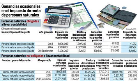 ganancias ocasionales en la reforma tributaria 2016 impuestos a ganancias ocasionales en reforma tributaria