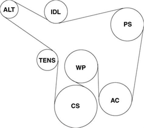 1996 jeep serpentine belt diagram need routing diagram for serpentine belt on 1996 jeep fixya