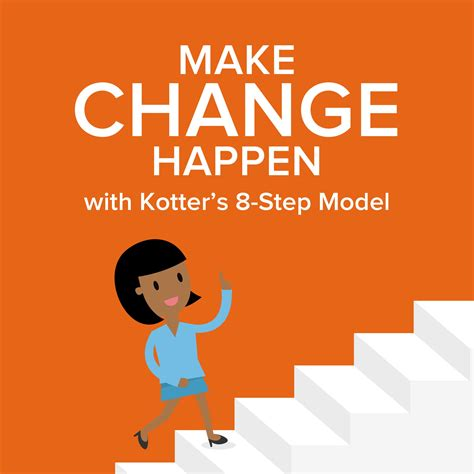 Kotters 8 Step Change Model Essays by Change Eight Kotters Leading Organizational Paper Steps Term