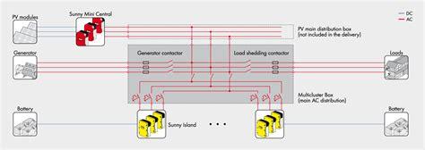sma island wiring diagram 28 images sma island wiring