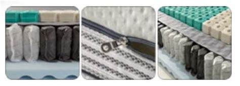 materasso a molle indipendenti insacchettate singolarmente materasso a molle indipendenti con memory cavo letto e