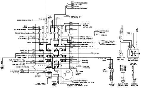 1996 gmc jimmy fuse box diagram 1997 gmc safari fuse box diagram 1997 get free image