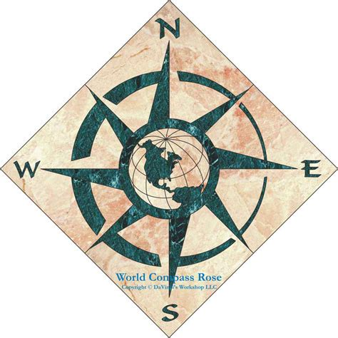 globe tattoo logo compass pictures pics images and photos for inspiration