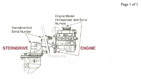 chevy engine serial number location chevy free engine