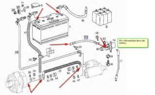 mercedes ml 270cdi blown fuse battery terminal mbworld org forums