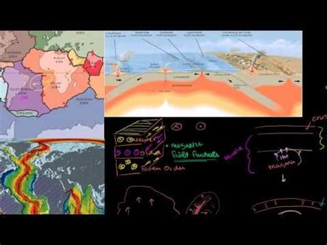 229 best earthquake lessons images on pinterest | teaching