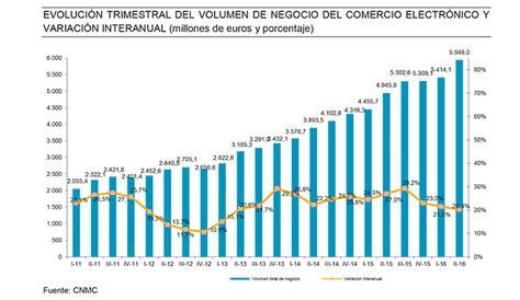 aumento empleados de comercio 2016 jorge vega jorge vega empleados de comercio aumentos 2016 aumentos de