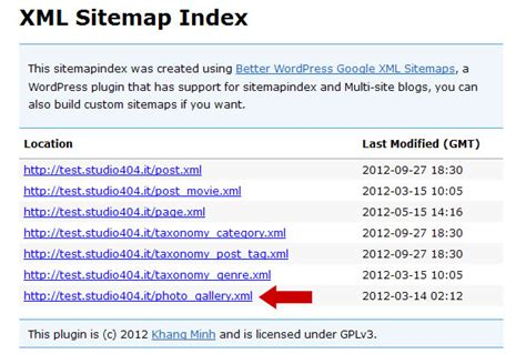 sitemap id 68 customize and extend the better wordpress google xml