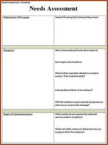 Needs Assessment Survey Template by Doc 600600 Technical Assessment Template Sle