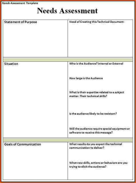 needs assessment survey template needs assessment survey questions pictures to pin on