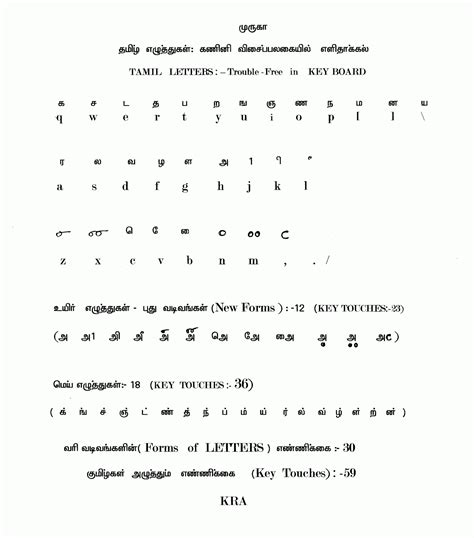 Tamil Letter Keyboard form of tamil letters modifications tamil letters
