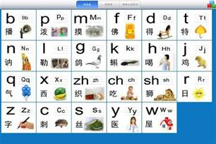 chinese alphabet pinyin and how it all began