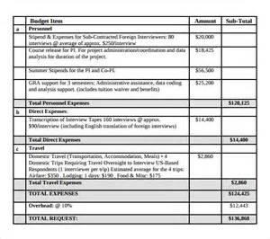 Sample Budget Proposal Template Grant Budget Template 8 Download Free Document In Pdf