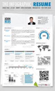 Resume Infographic by What The Heck Trending Now Infographic Resumes For