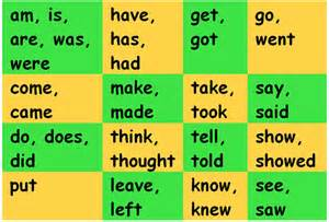 replace vague verbs with specific ones writing
