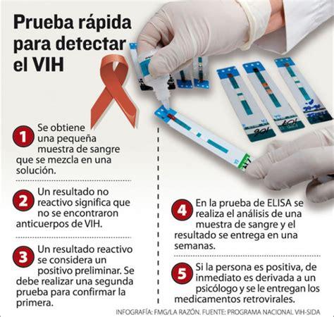 duo test costo promueven el acceso al diagn 211 stico r 193 pido de vih lu17