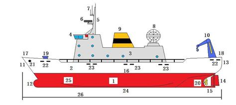 dibujo de un barco y sus partes navegaci 243 n costera partes del buque