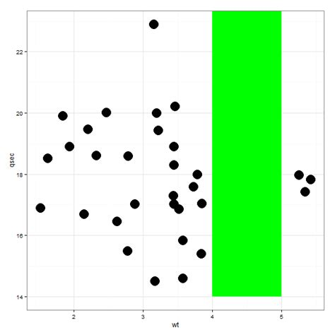 ggplot theme alpha r why setting transparency alpha for background is not