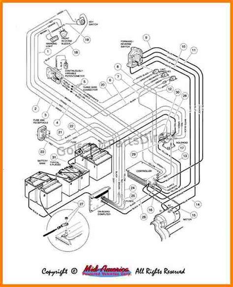 club car wiring diagram 48 volt club car battery cable diagram wiring diagram with