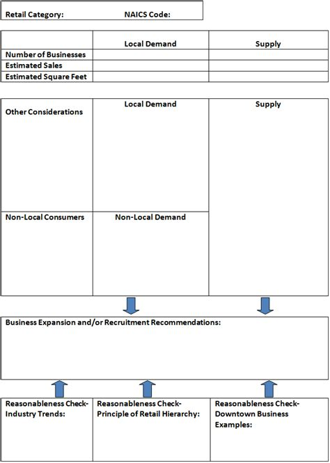 business opportunity analysis template business opportunity analysis template composition