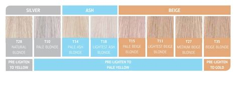 wella color charm color chart wella toner chart allcures