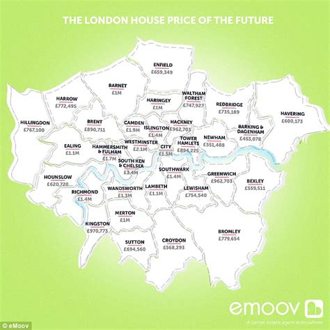 how much your house will be worth in 2030 daily mail