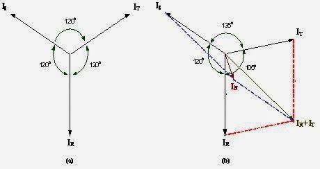 diagram vektor transformator info dunia kita