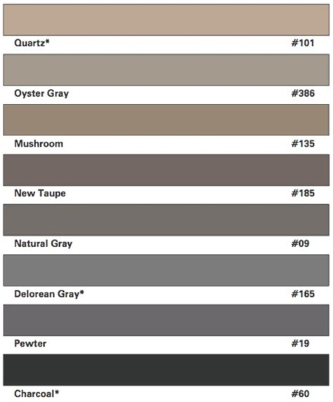 polyblend grout colors chart images