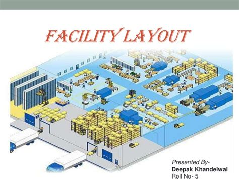 design layout and facilities facility layout