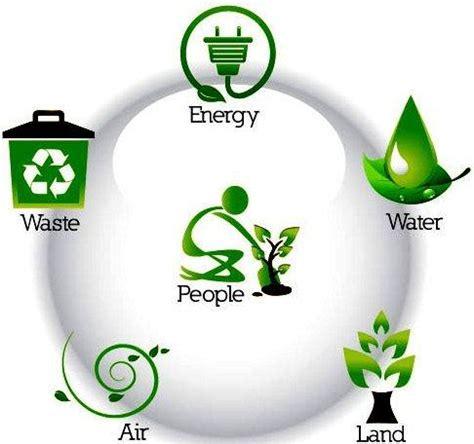 design for environment goals brton s environmental master plan