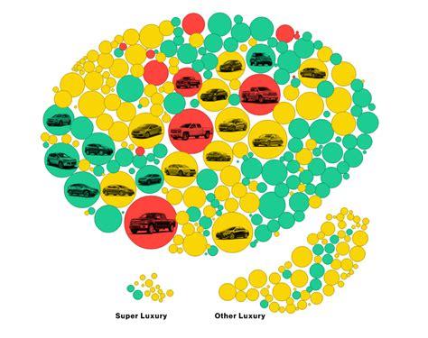 Stiker New Satria F 20132014 1million bloomberg graphics us auto sales