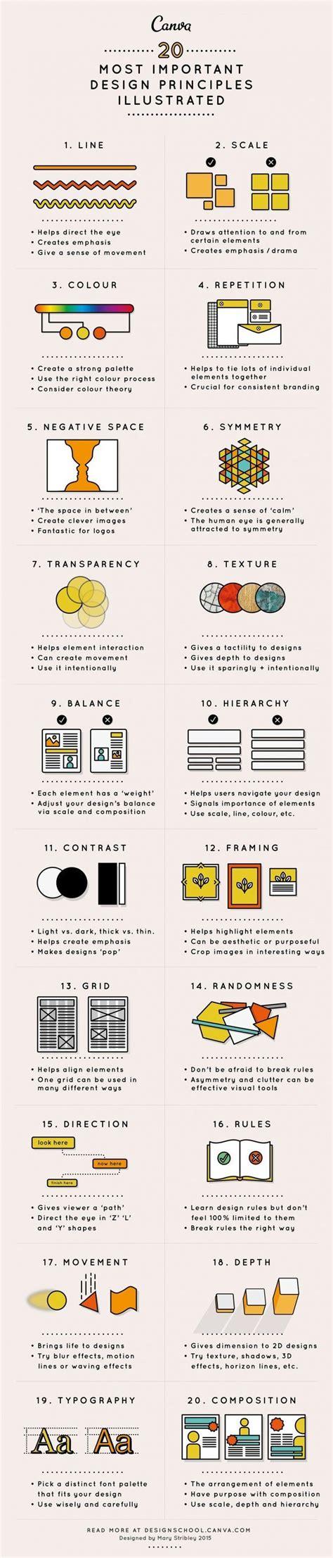 Design Elements And Principles Canva | design elements and principles tips and inspiration by