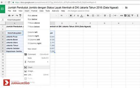 cara membuat halaman jurnal cara mudah membuat diagram interaktif di halaman blog