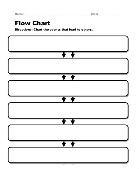 10 Flow Chart Templates Word Pdf Free Premium Templates Free Blank Flow Chart Template For Word