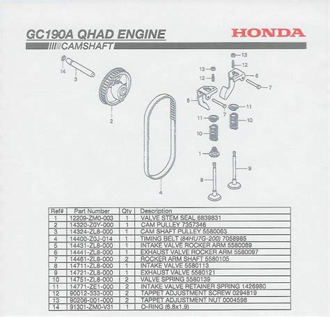 honda gc190 parts diagram honda gcv190 engine diagram honda gx35 engine diagram
