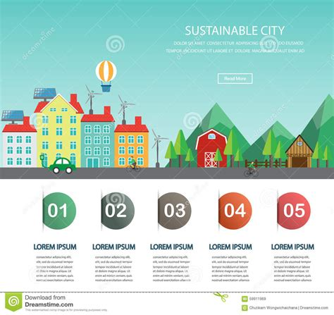 infographic outlines why green building is smart building sustainability sustainable city banner stock vector