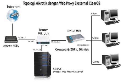 membuat hotspot dengan mikrotik rb750 external proxy transparent mikrotik dengan clearos dan