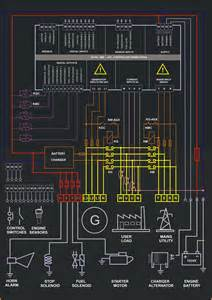 control panel circuit diagram genset controller
