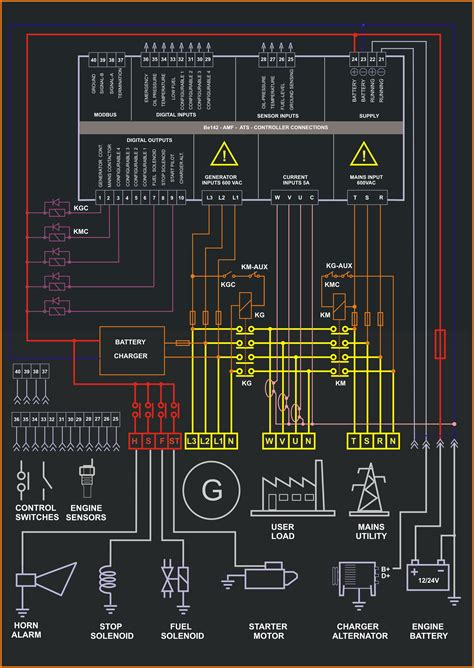 amf panel circuit diagram pdf genset controller