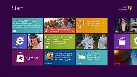 Microsoft Metro Design The History Of Flat Design Efficiency Minimalism Trendiness