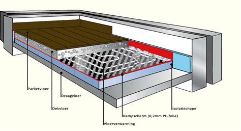 vloerverwarming badkamer isoleren meest geschikte vloer voor vloerverwarming meneer vloer nl